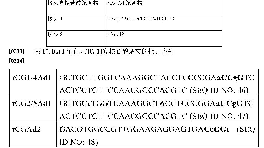 Figure CN105026573AD00491