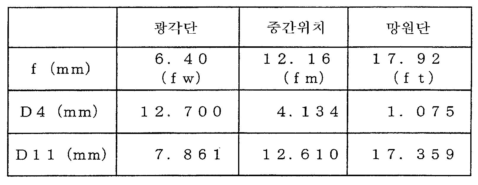 Figure 112005021782010-pat00016