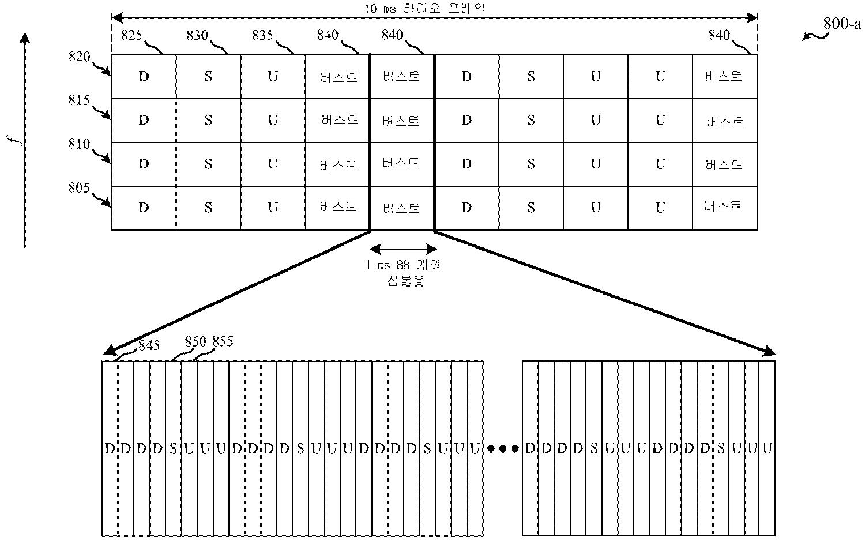 Figure R1020167019875