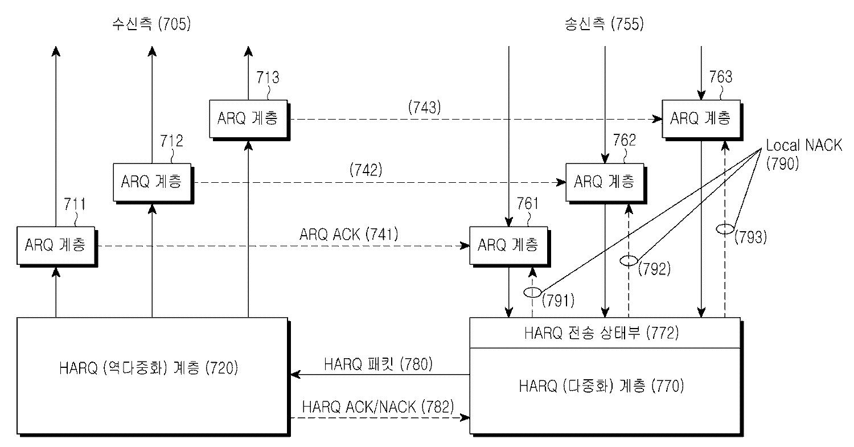 Figure R1020060056441