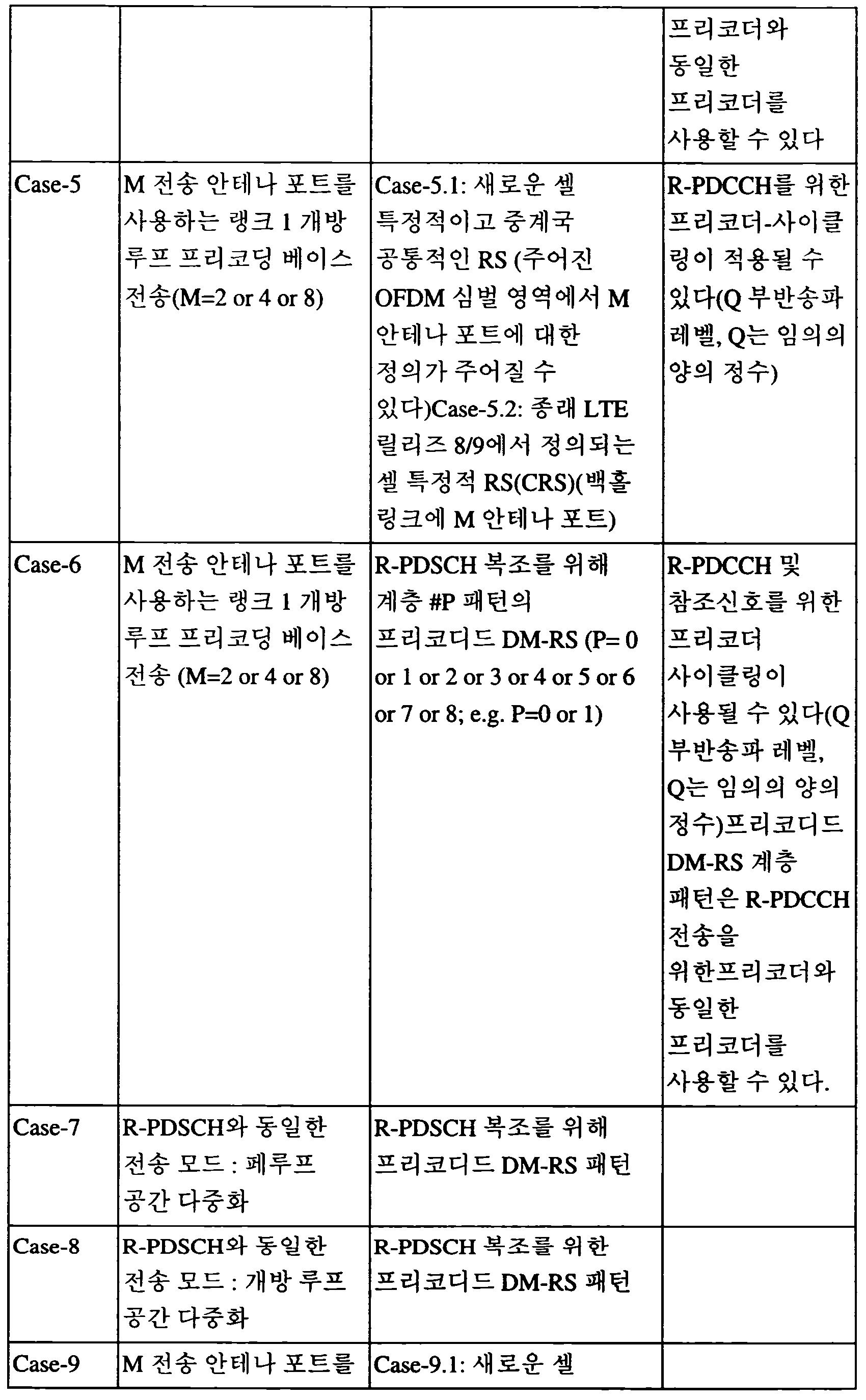 Figure 112017062790950-pat00004