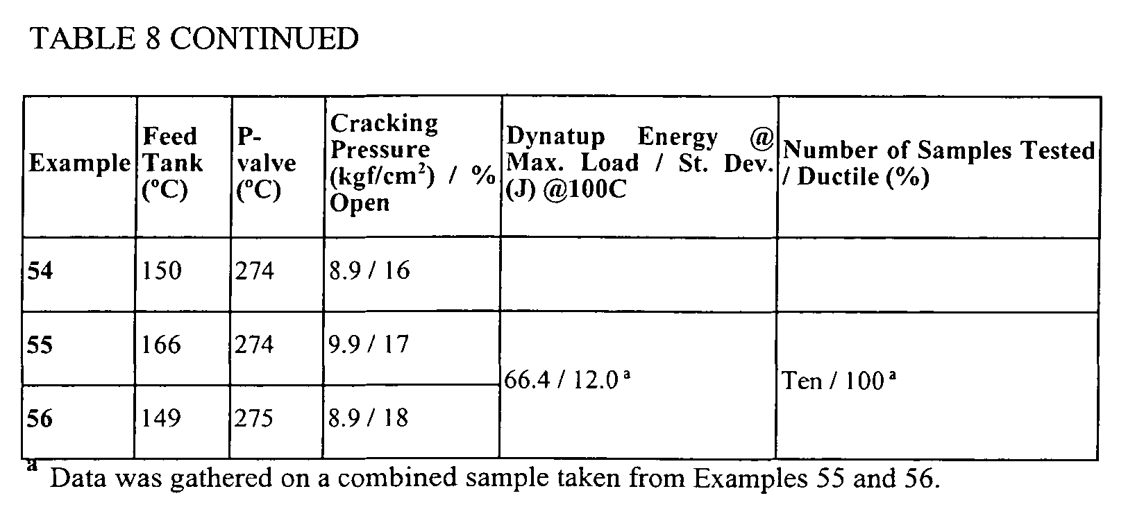 EP1510530A1 - Method of separating a polymer from a solvent