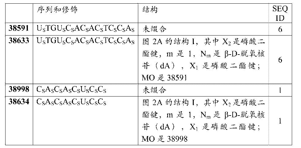 Figure CN105164261AD00561
