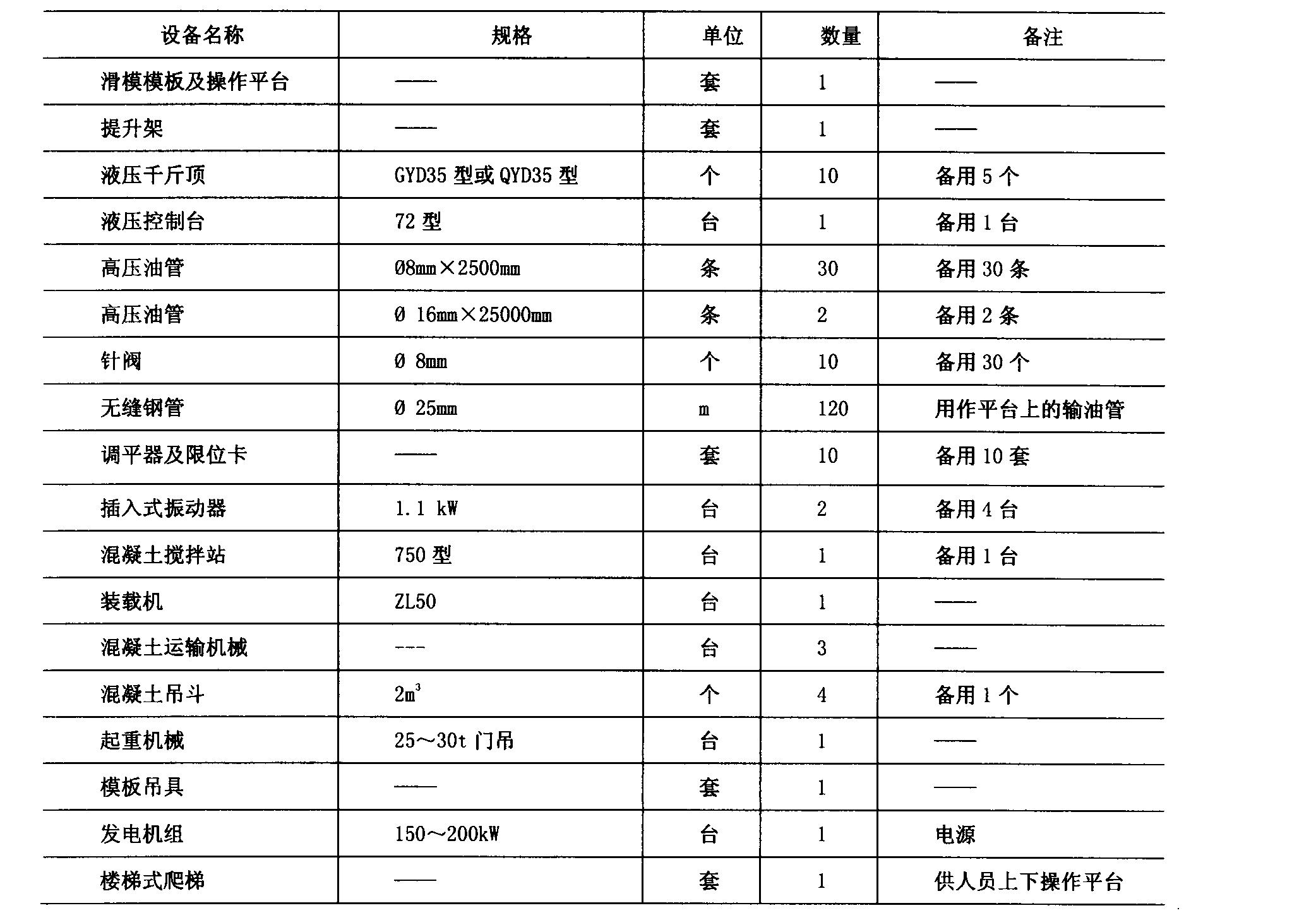 Figure CN103161126AD00101