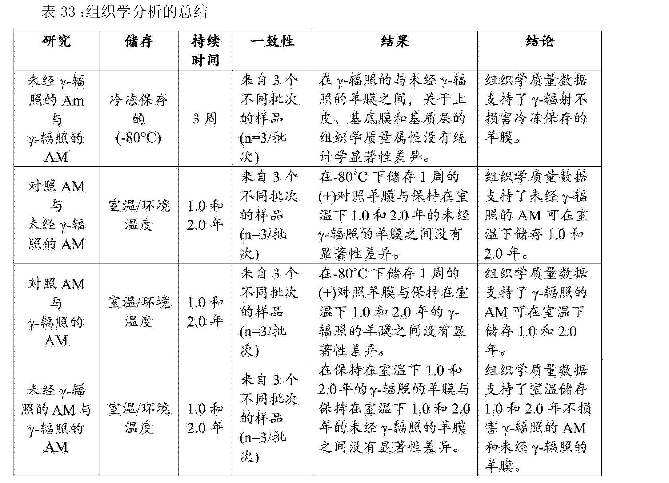 Figure CN103874762AD00761