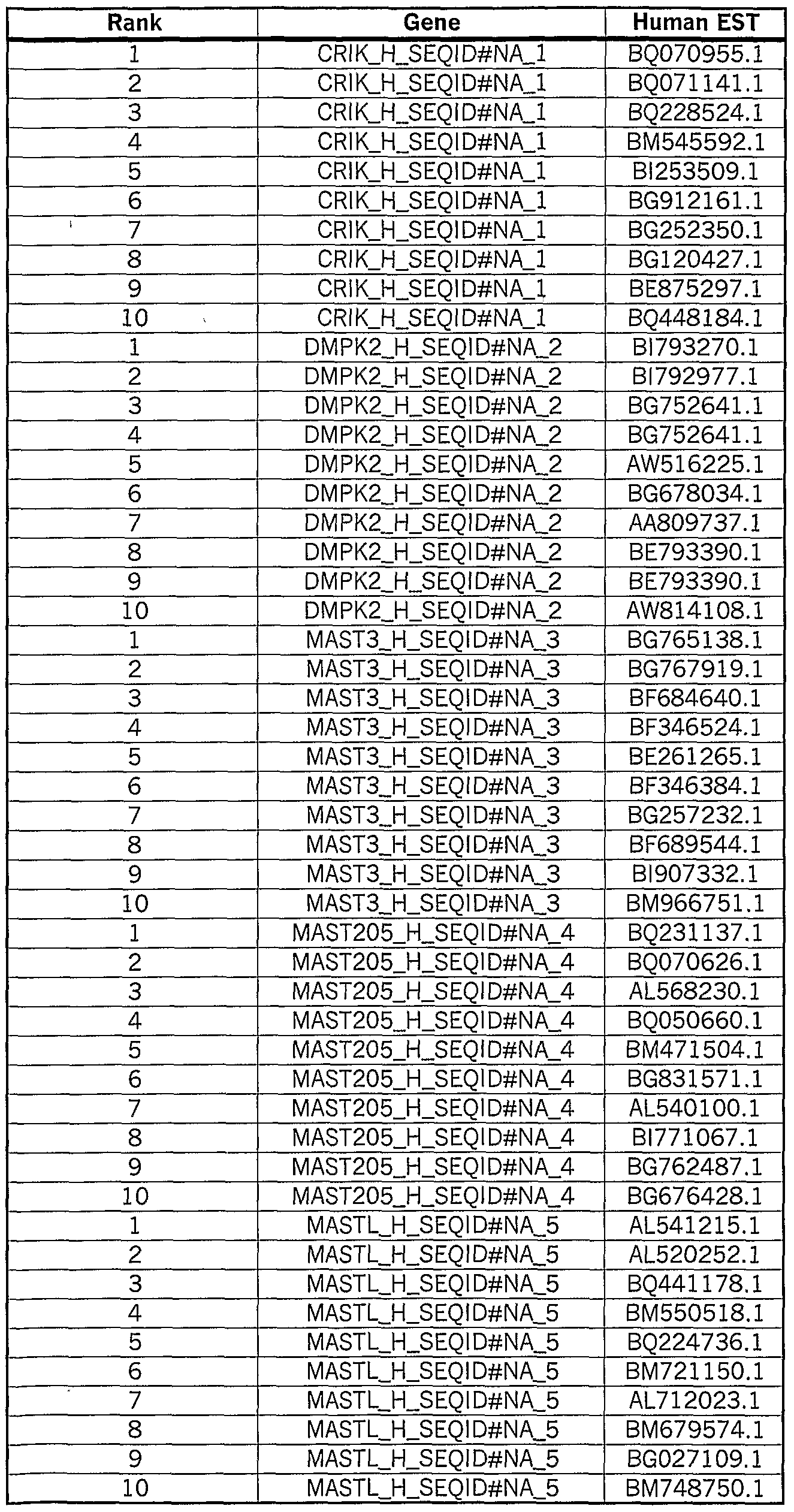 Wo2004006838a2 Novel Kinases Google Patents Remington 1100 Diagram Gun Source By Zcl