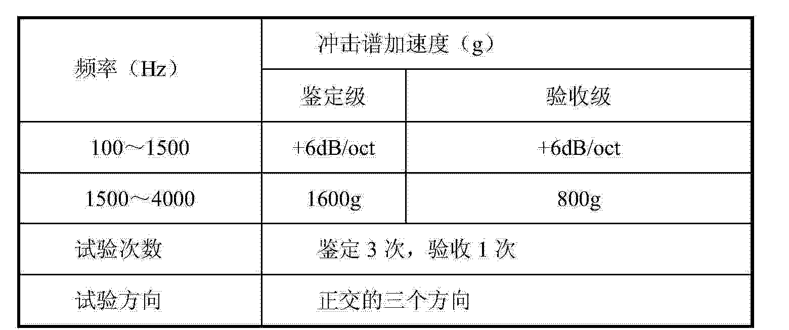 Figure CN104319543AD00072