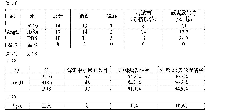 Figure CN103501806AD00332