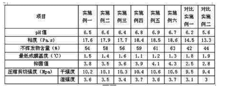Figure CN104342925AD00142
