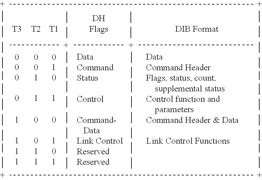 Figure US06609165-20030819-C00010