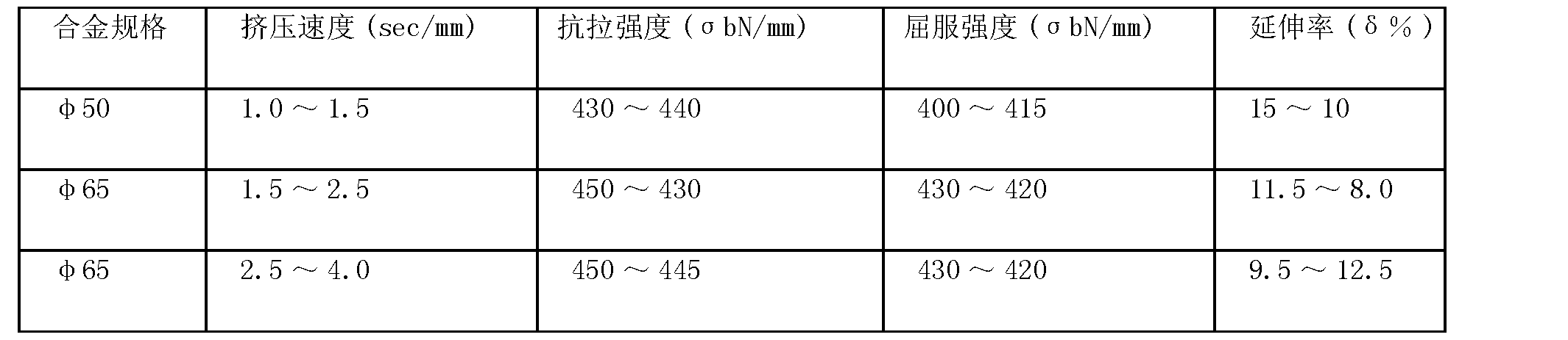 Figure CN102319756AD00072
