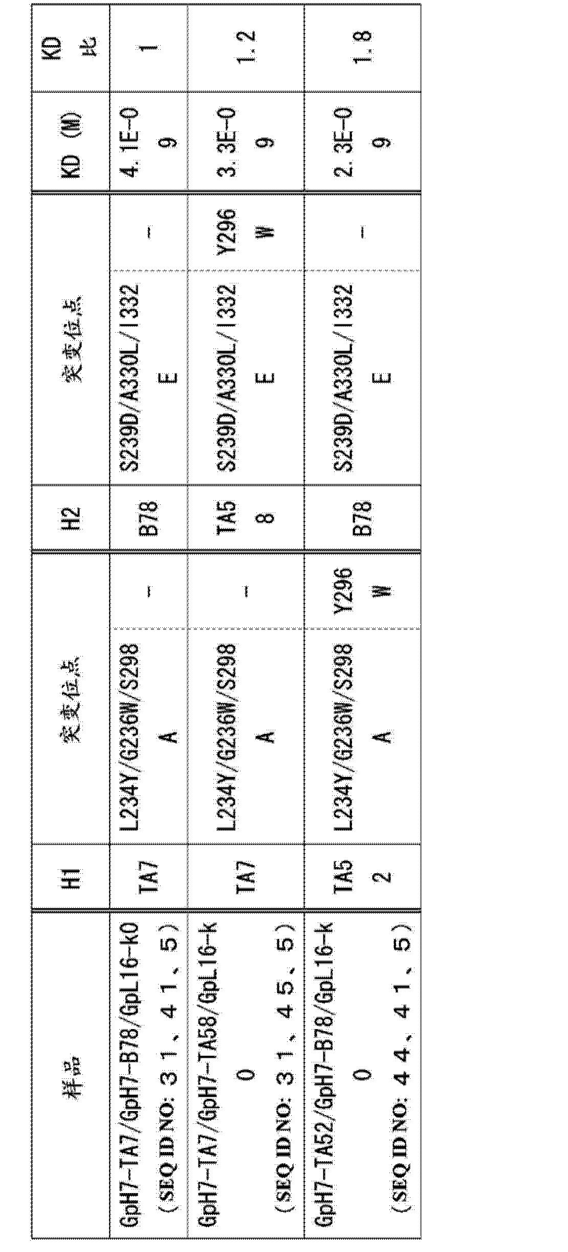 Figure CN103827300AD00901