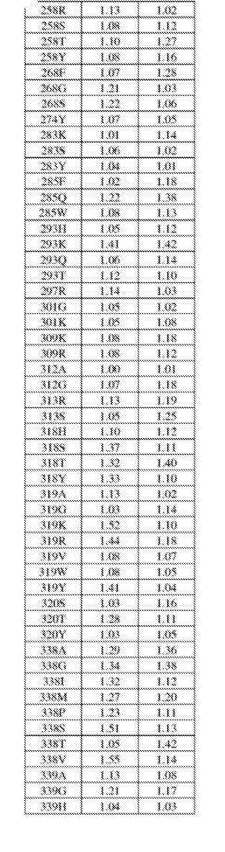 Figure CN105483099AD01201