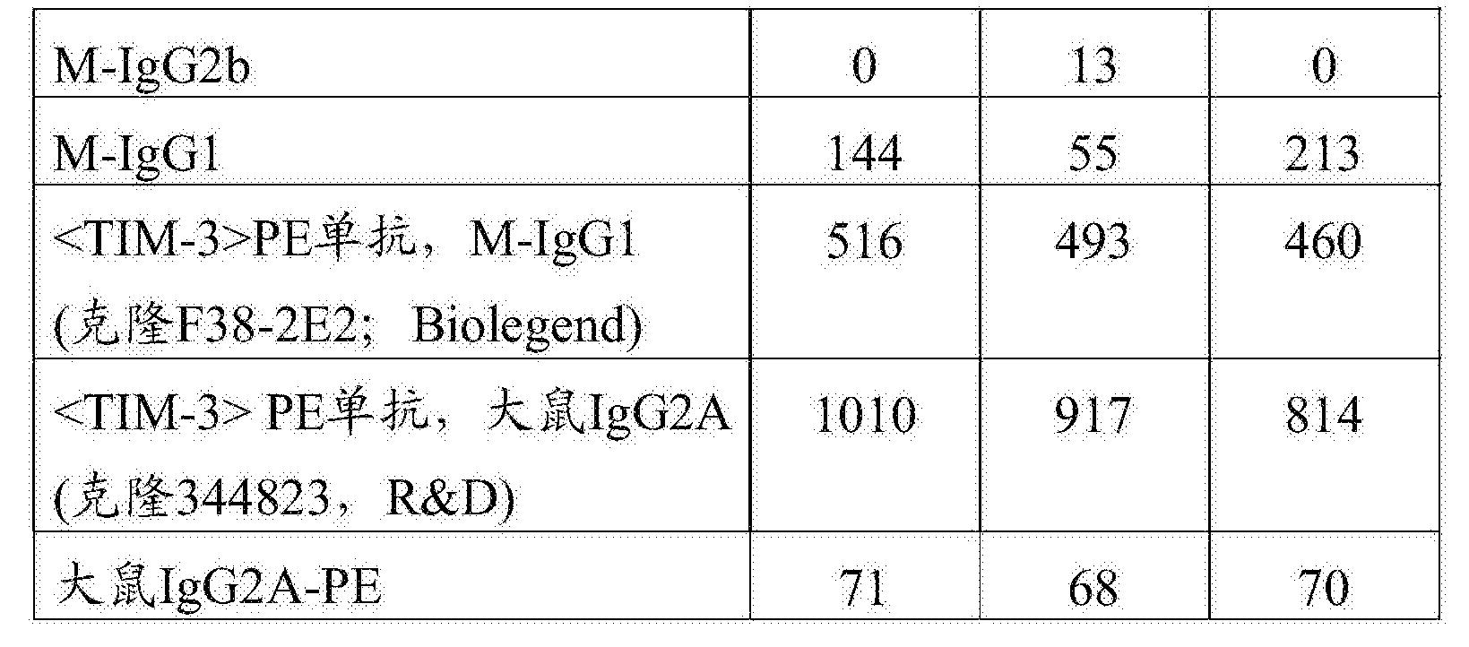 Figure CN107001475AD00653