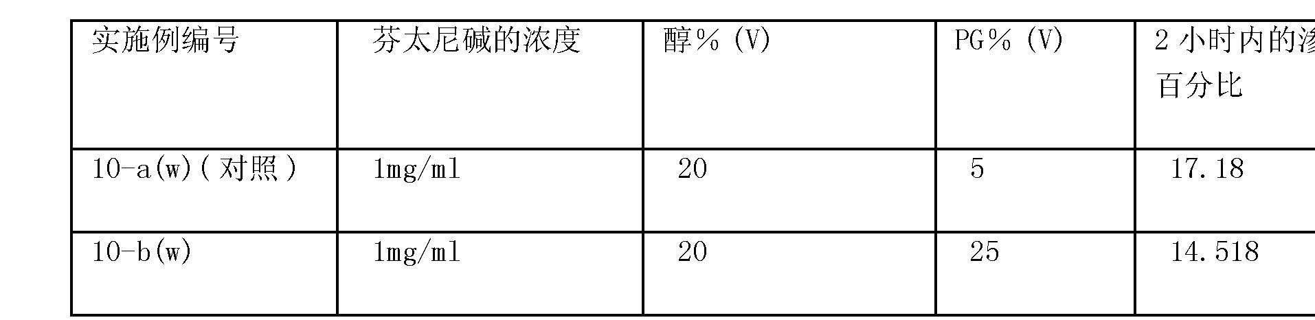 Figure CN101378735BD00352