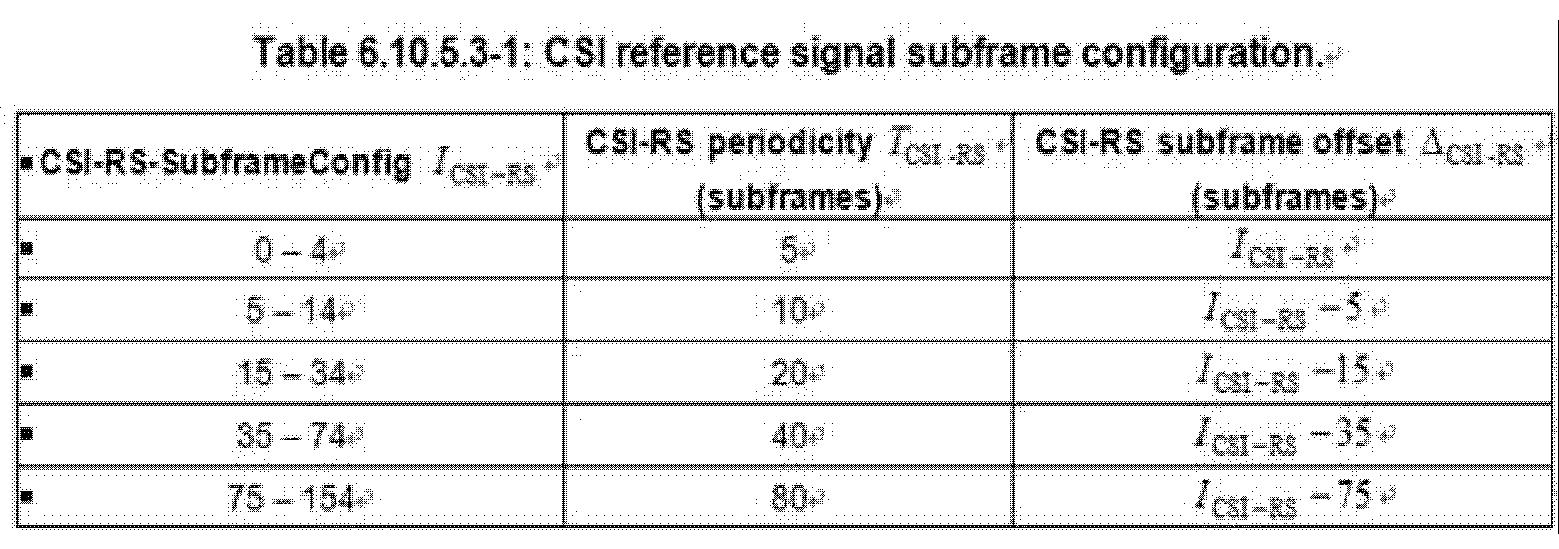 Figure 112012103440931-pat00006