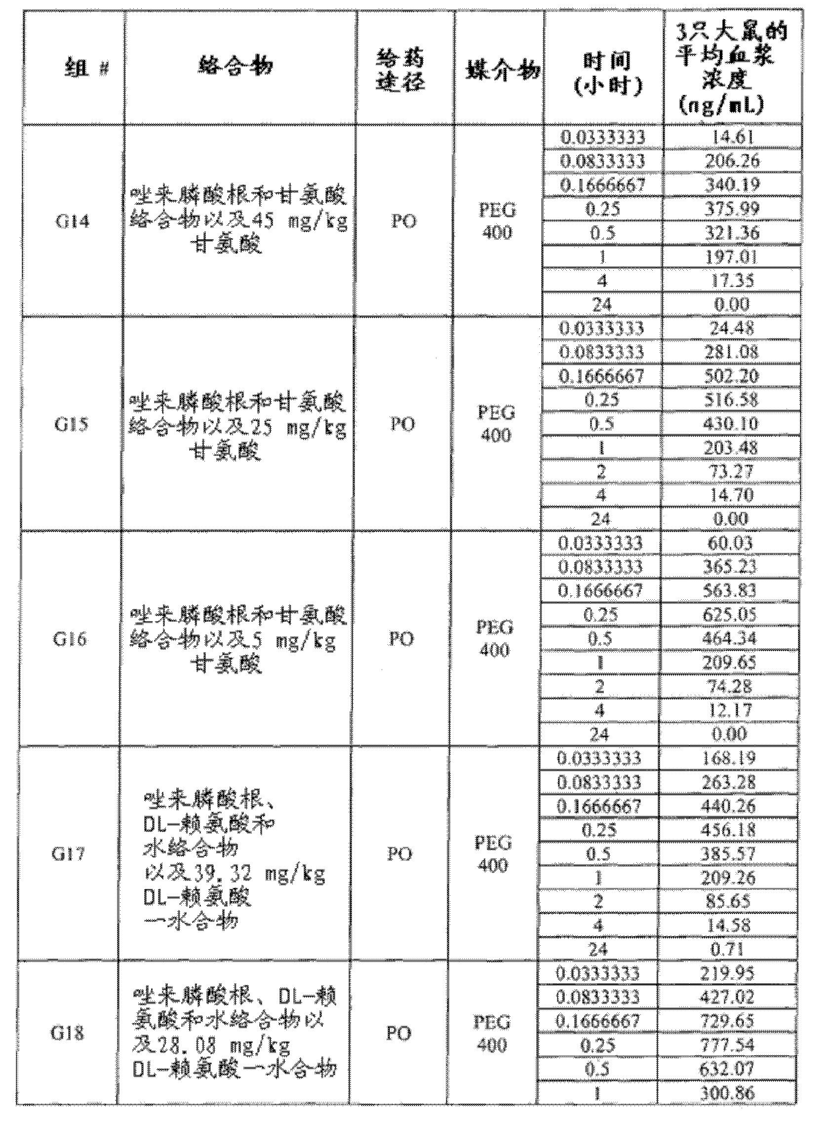 Figure CN102573809BD00211