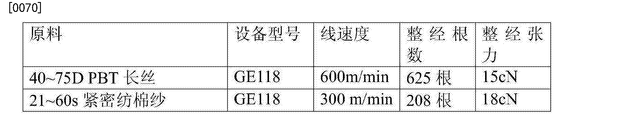 Figure CN106436000AD00062