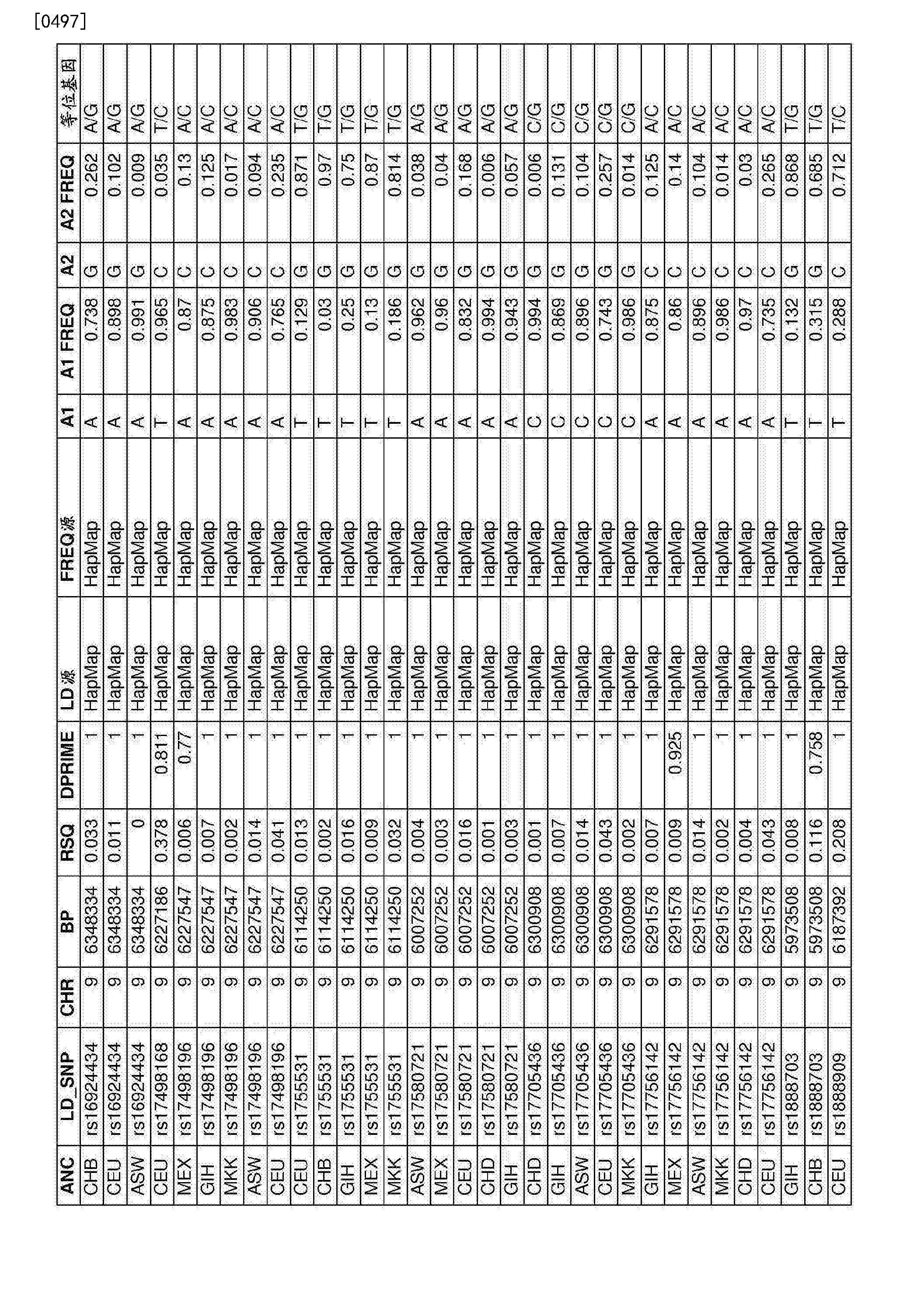 Figure CN107109494AD01681