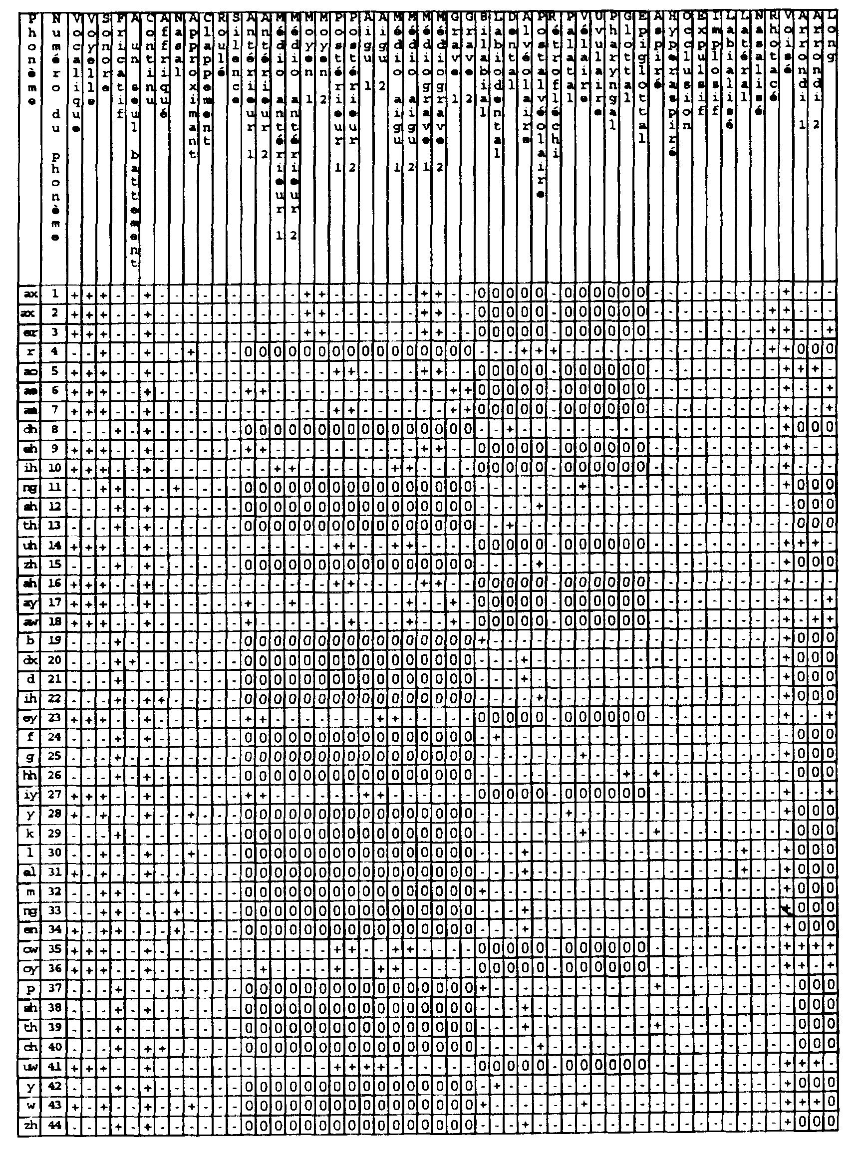 Figure BE1011946A3D00141