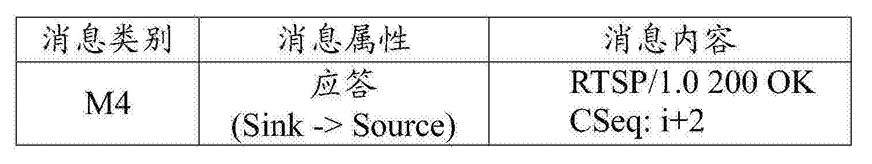 Figure CN105653219AD00152