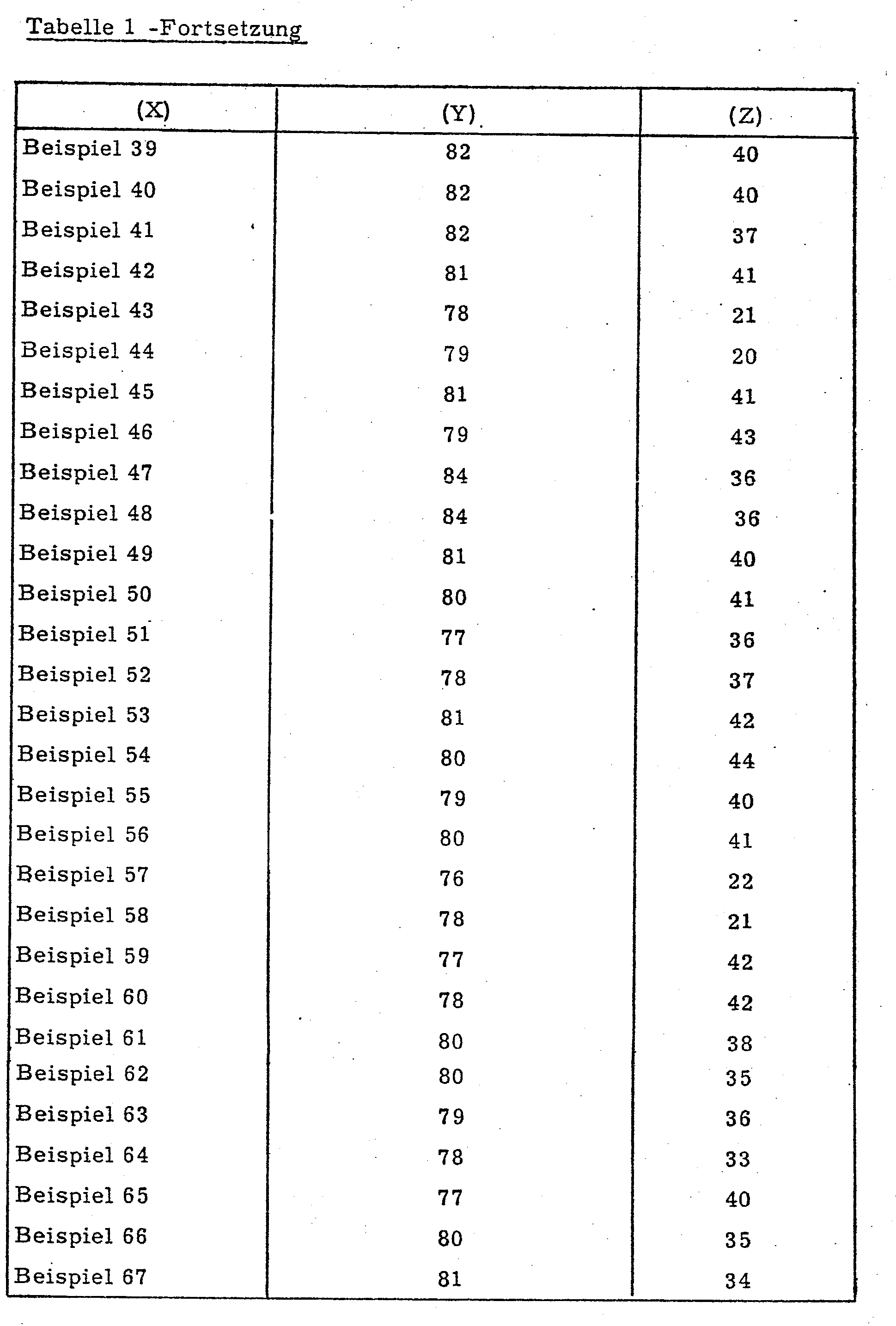 Übertreffen Sie die Tabelle Dating-Typ