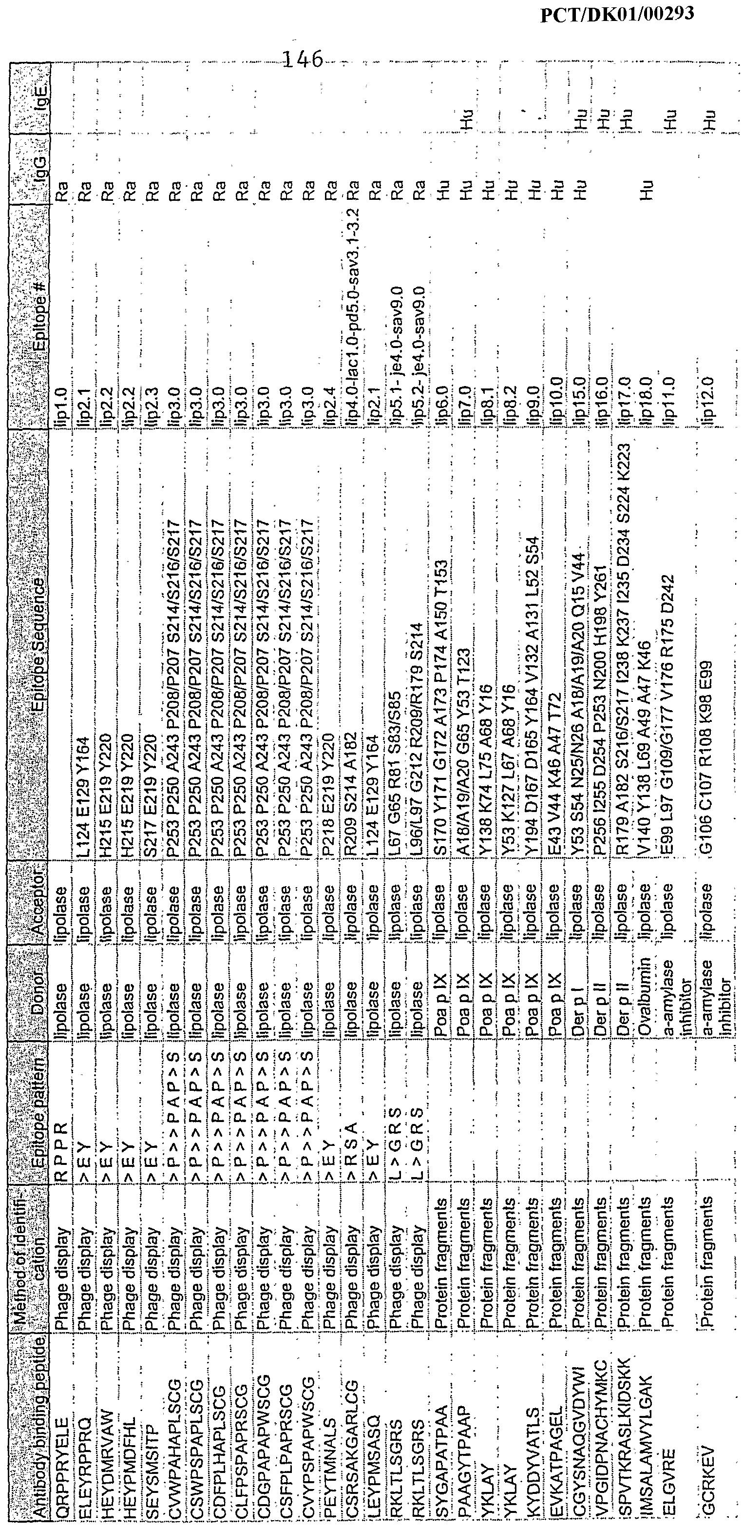 Figure imgf 0001