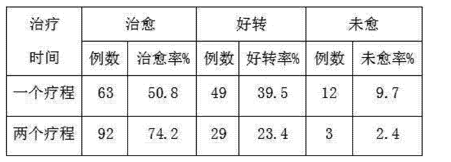 Figure CN104491759AD00081