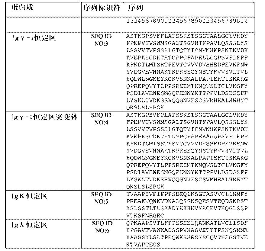 Figure CN102906113BD00401