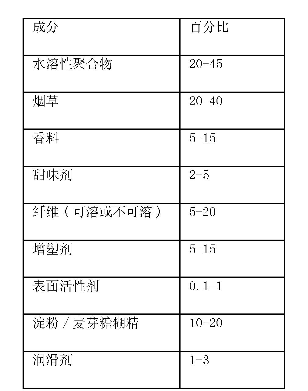 Figure CN102669810BD00132