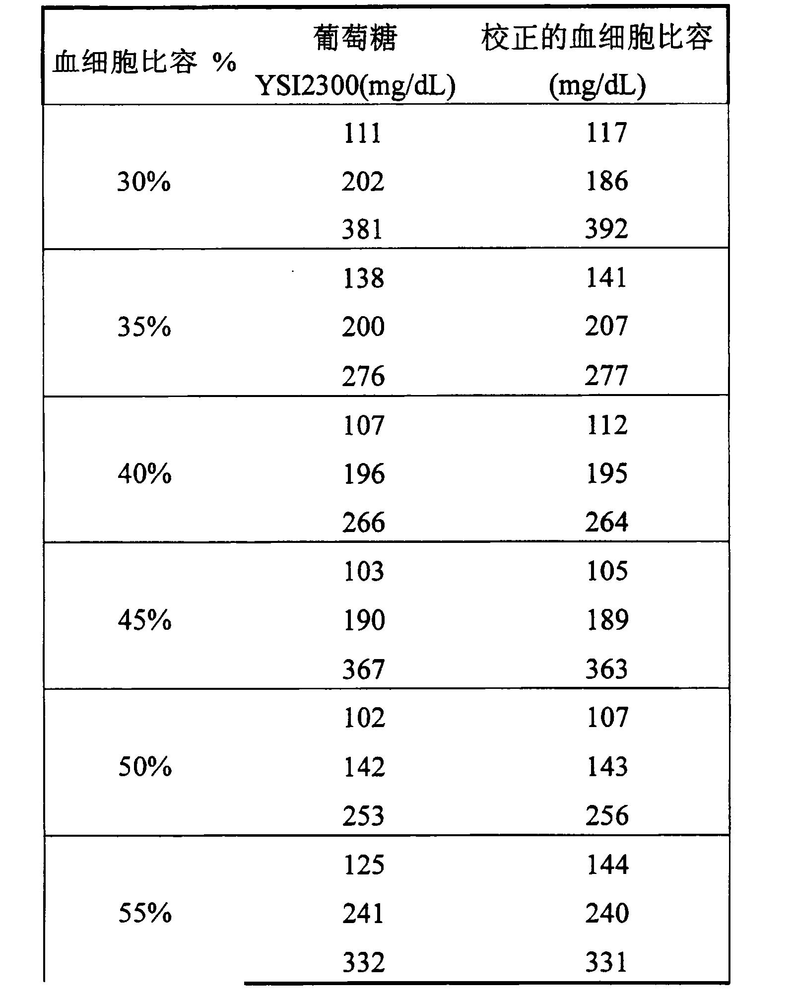 Figure CN1815236BD00181