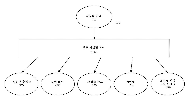 Figure R1020087023526