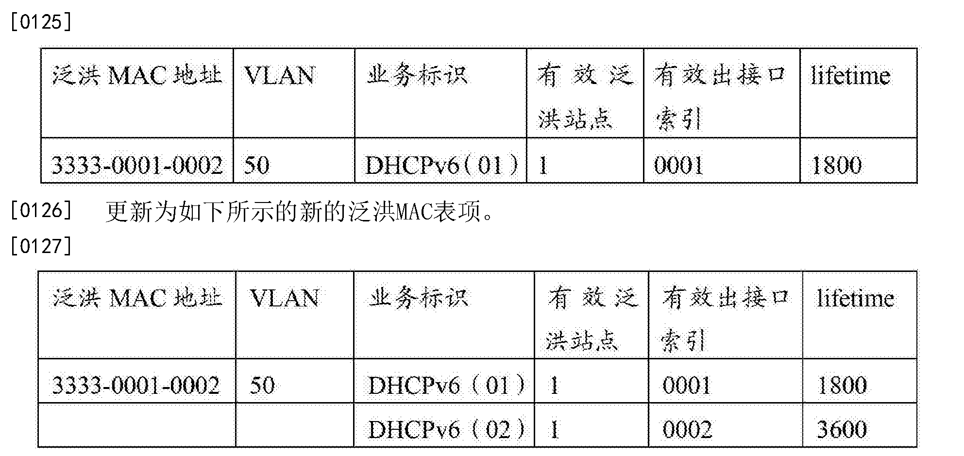 Figure CN103414634BD00142