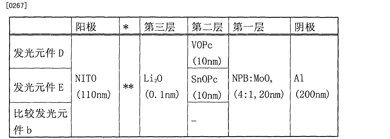 Figure CN102201541BD00301