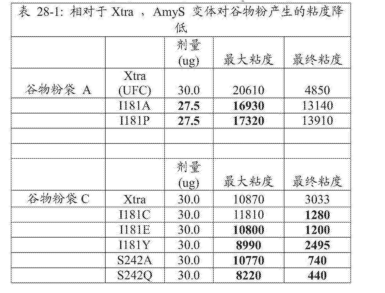 Figure CN105483099AD02332