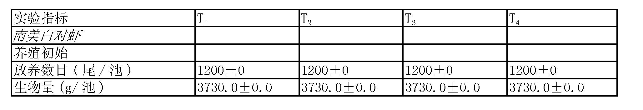 Figure CN103155891AD00061