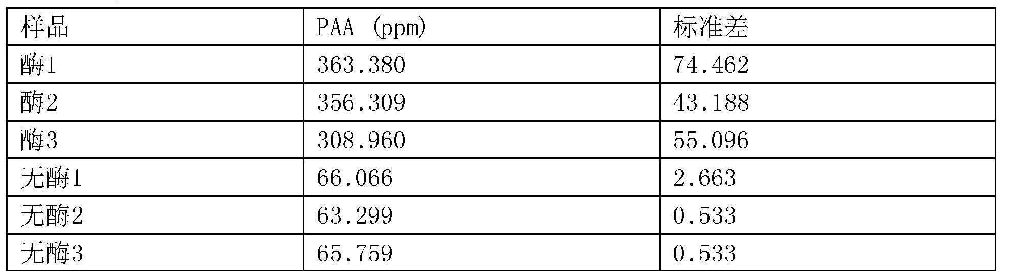 Figure CN107310856AD00263