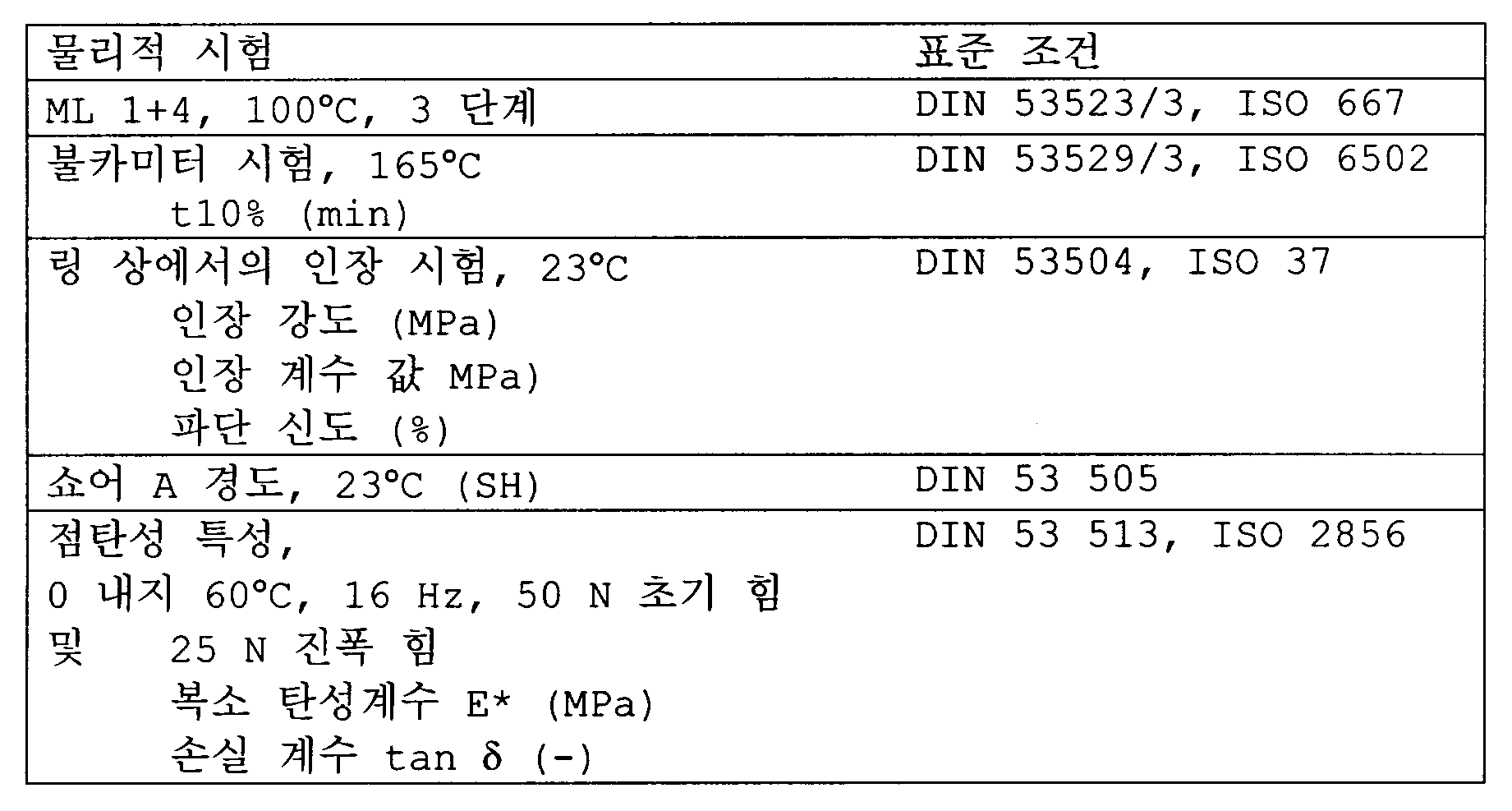 Figure 112004026336918-pat00014