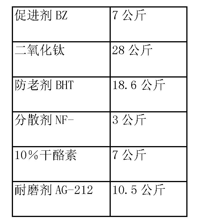 Figure CN102510728BC00031
