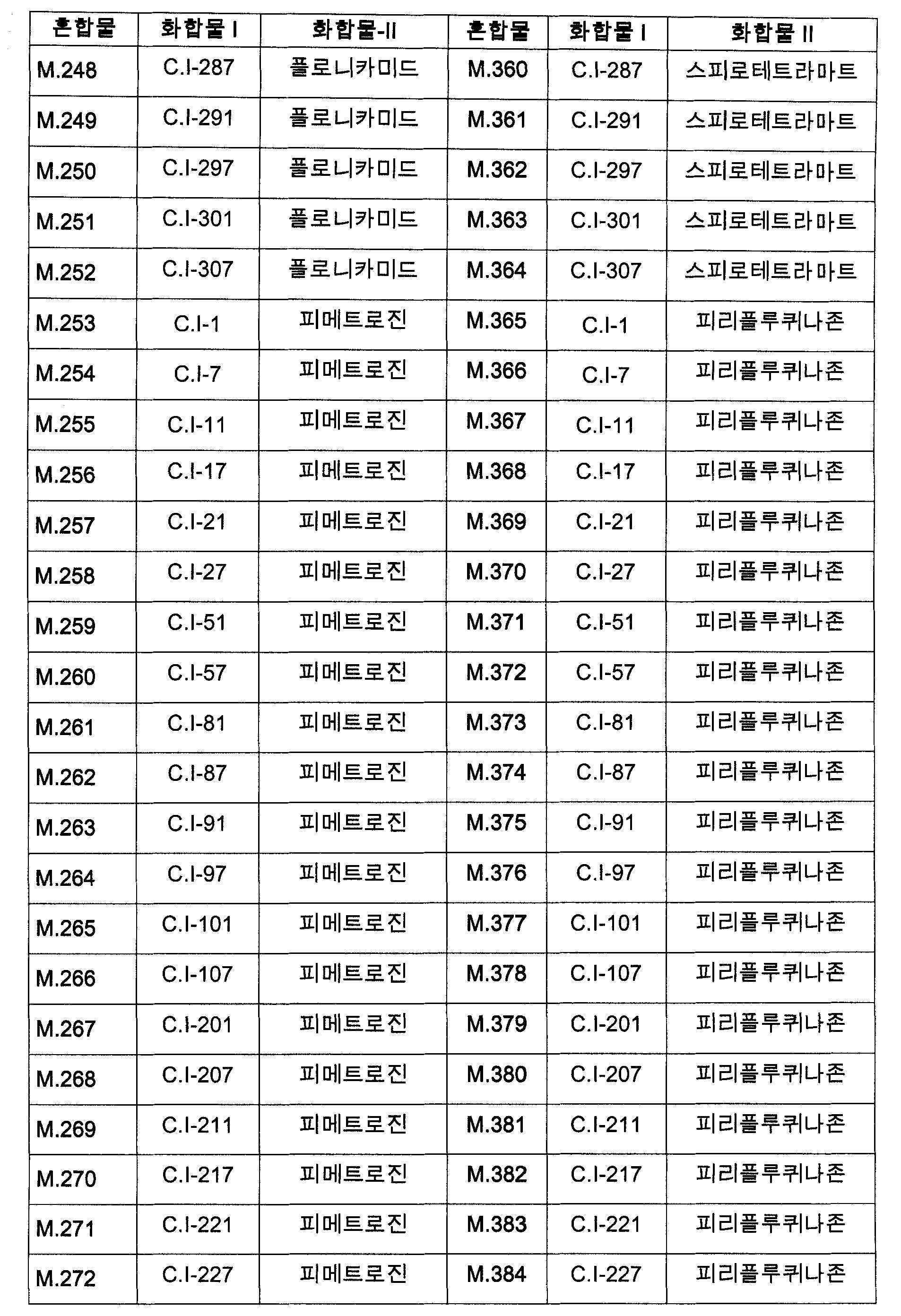 Figure 112009060332816-PCT00063