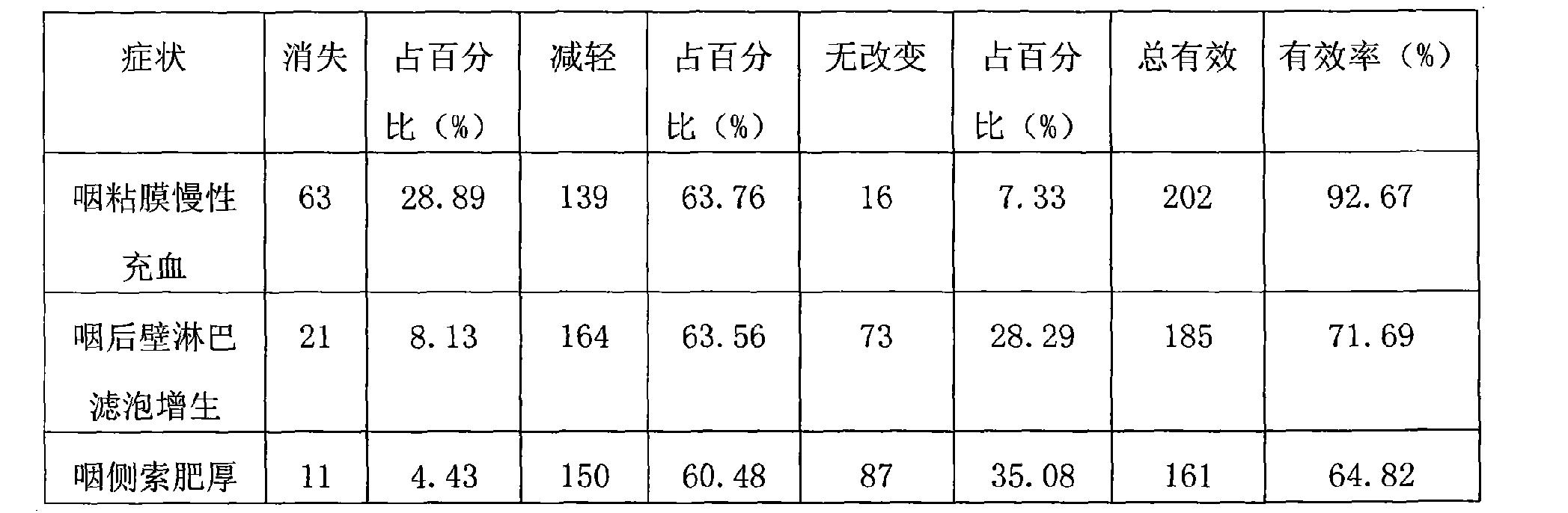 Figure CN102961579AD00062
