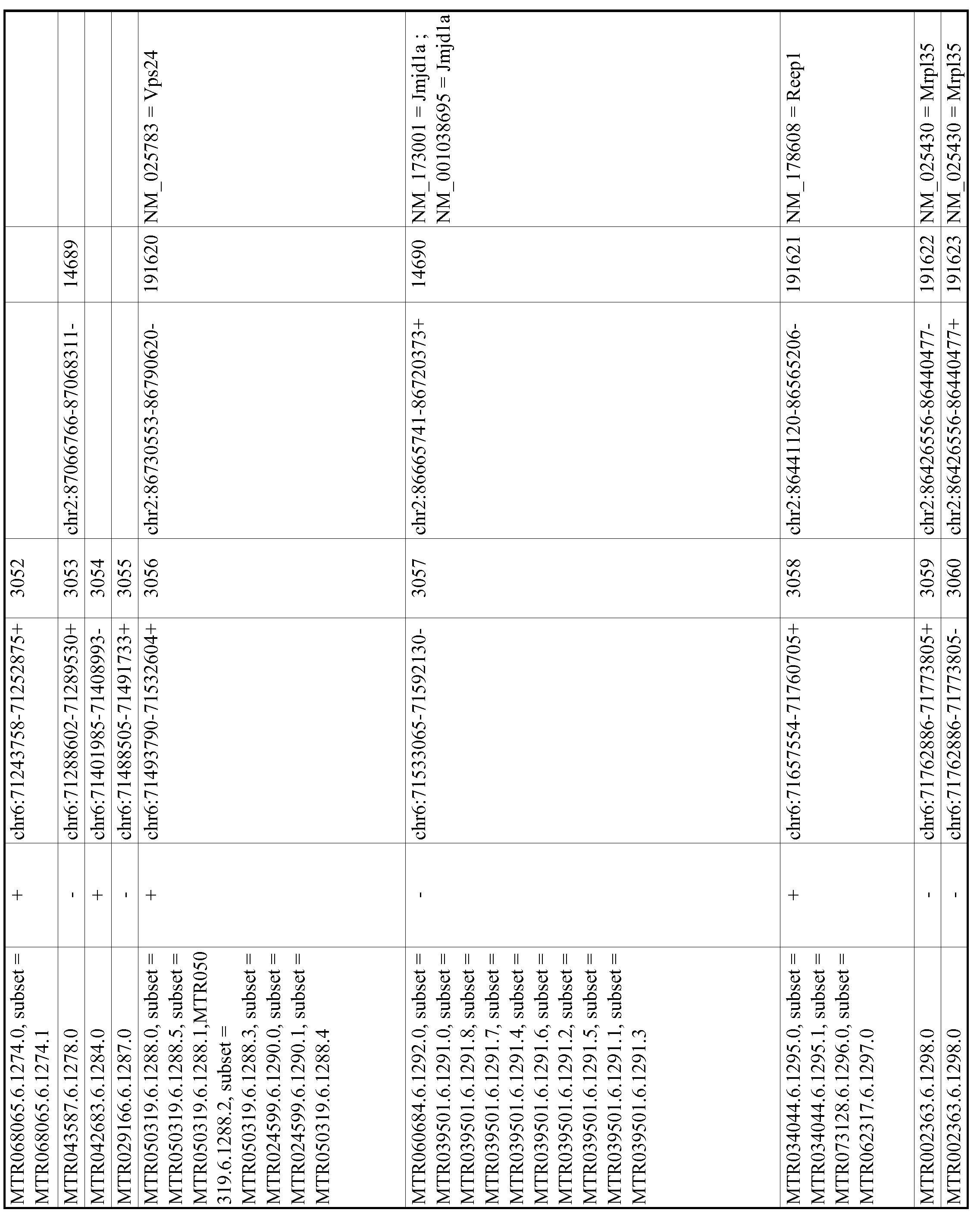 Figure imgf000610_0001