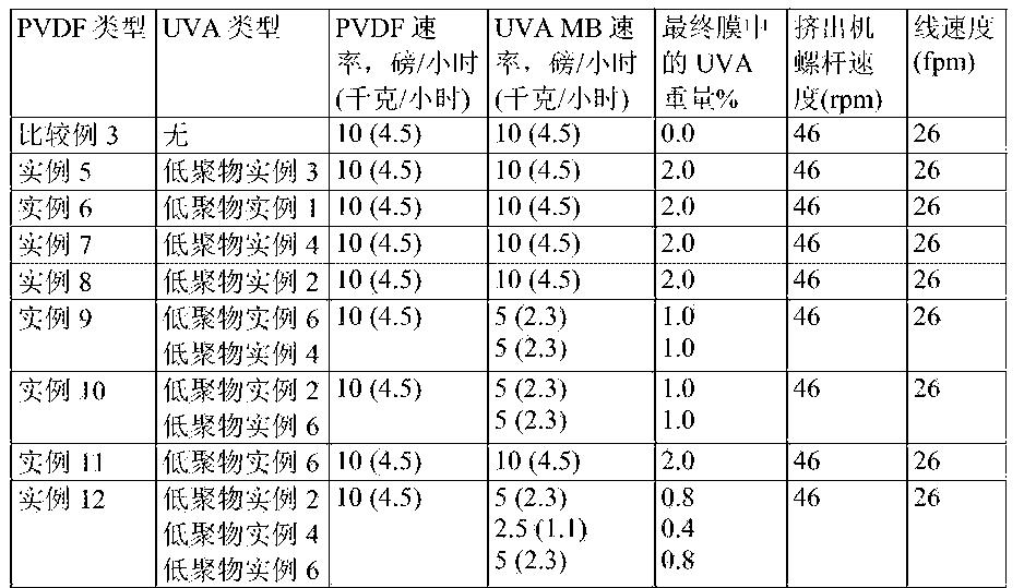 Figure CN105073909AD00391