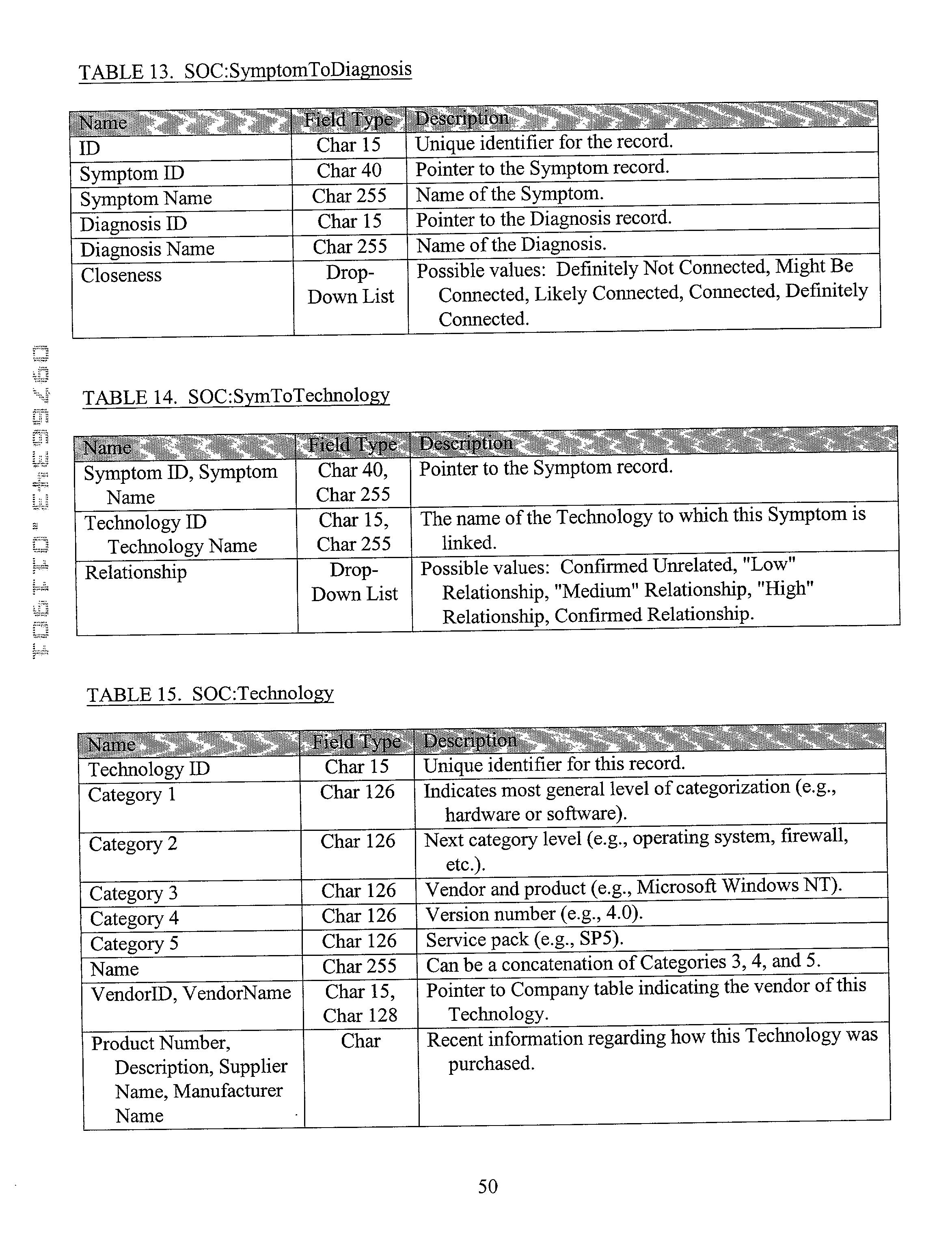 Figure US20020087882A1-20020704-P00016