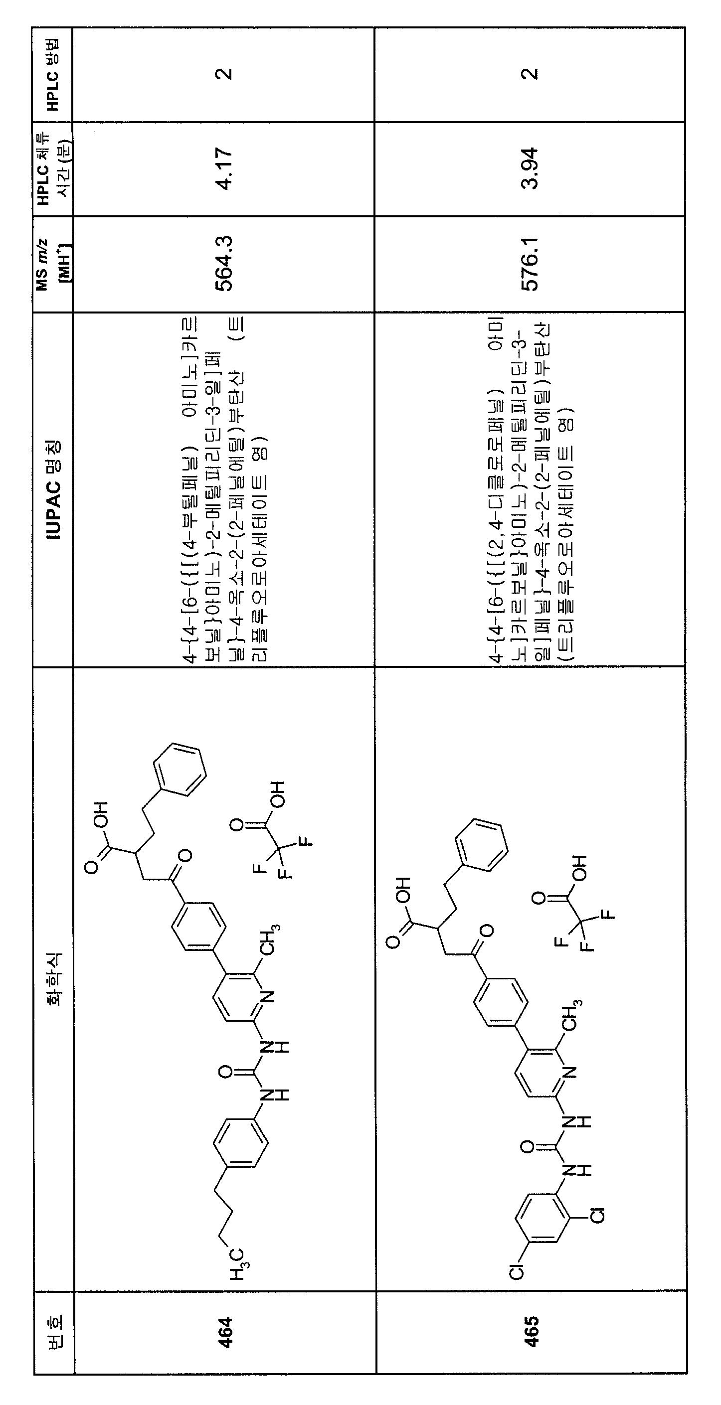 Figure 112007082249387-PCT00289