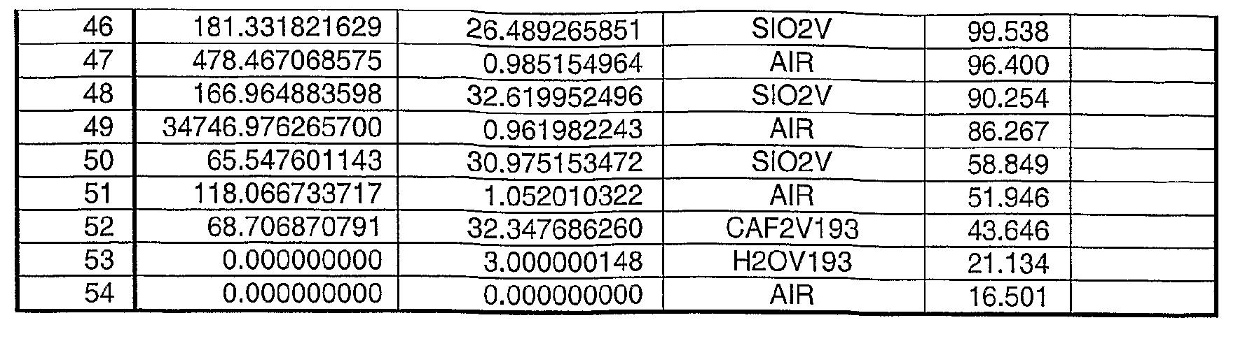Figure 112012001788764-pat00041