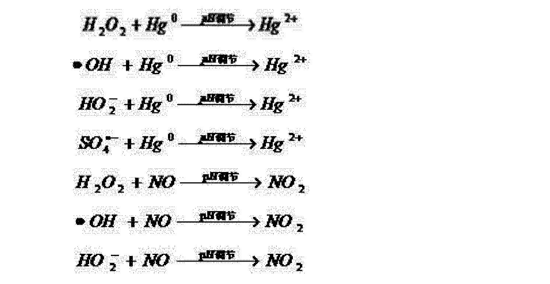 Figure CN103203176AD00041
