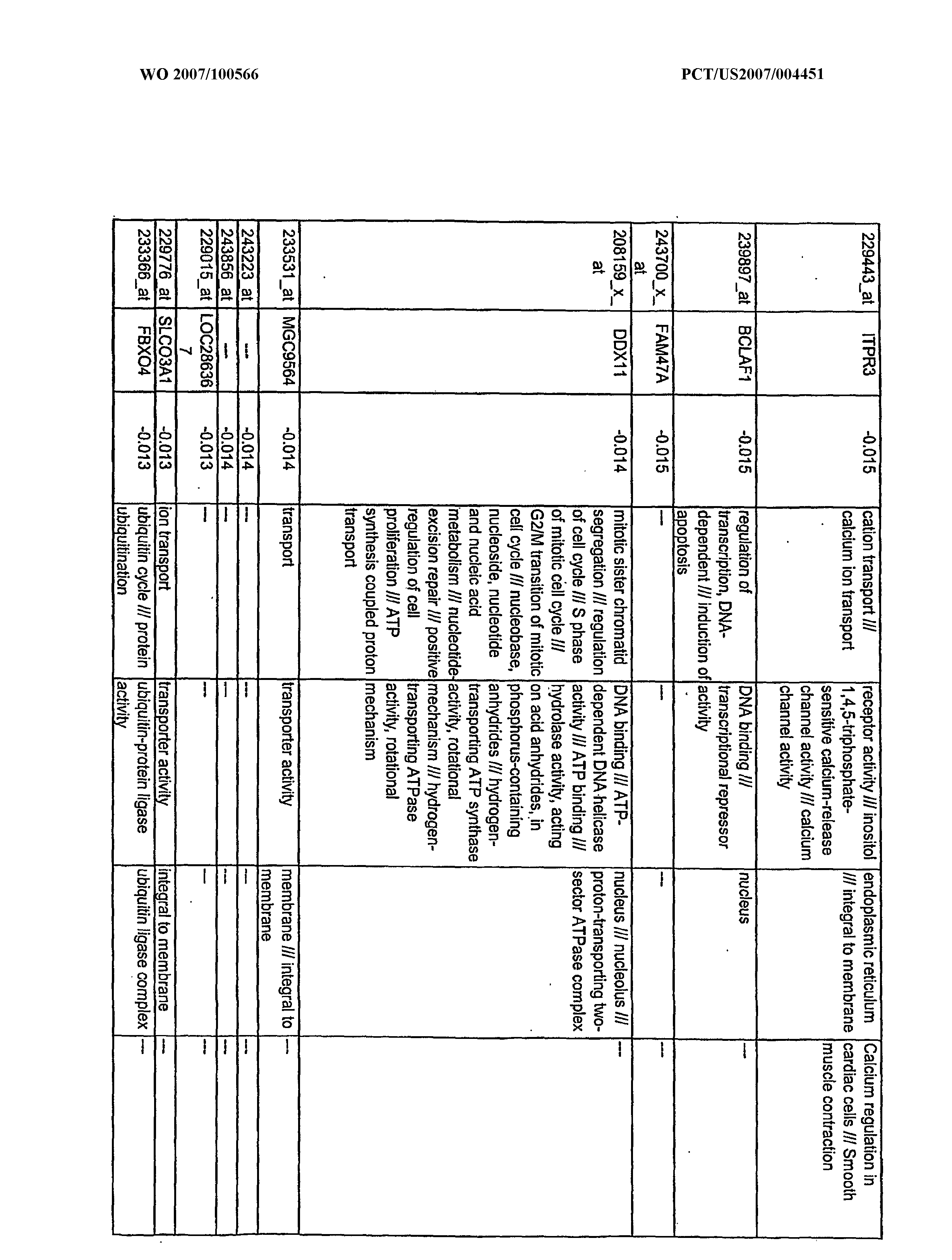 Figure imgf000541_0001