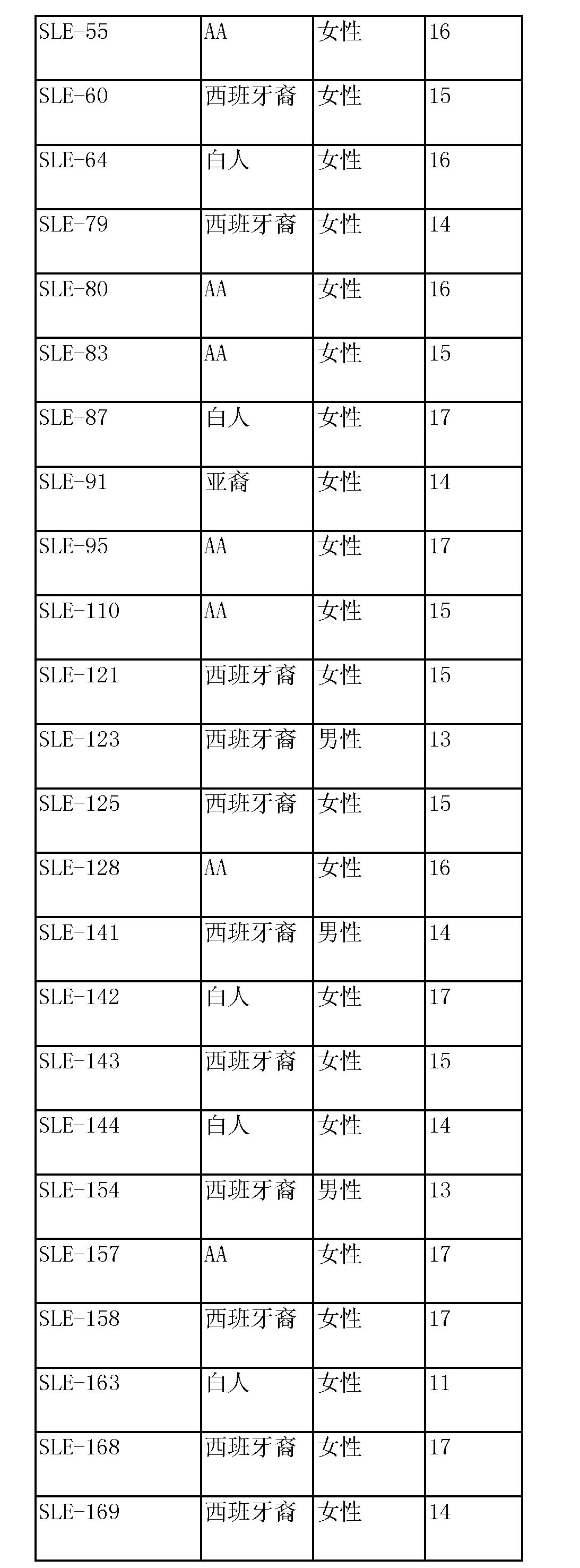 Figure CN103153346AD01011