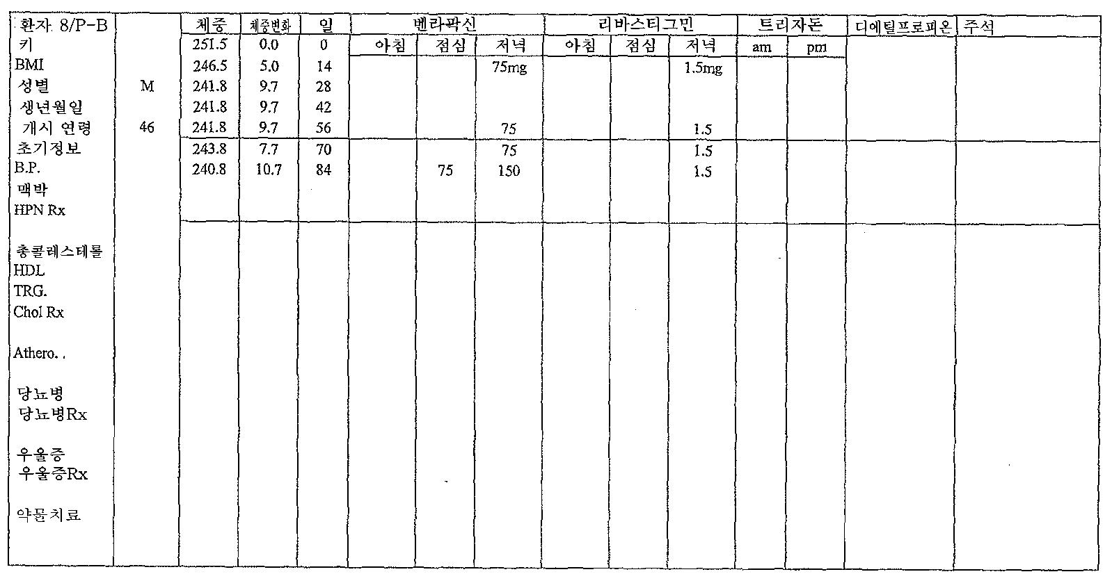 Figure 112006042601610-PCT00019